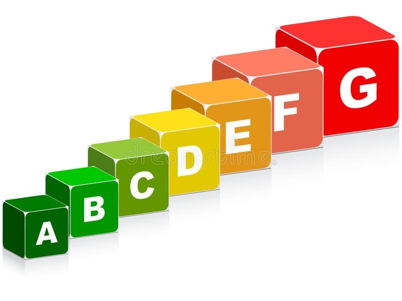 Energieklassifikation lizenzfreie abbildung