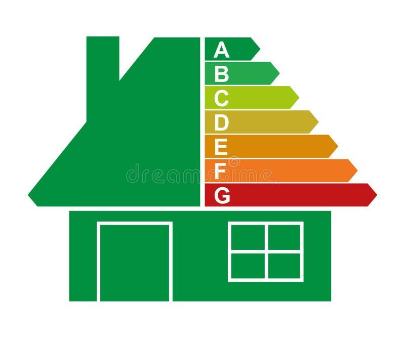 Energierendement stock foto's