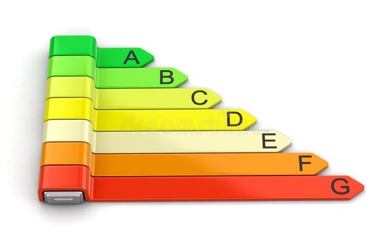 Energierendementconcept met classificatiegrafiek royalty-vrije illustratie