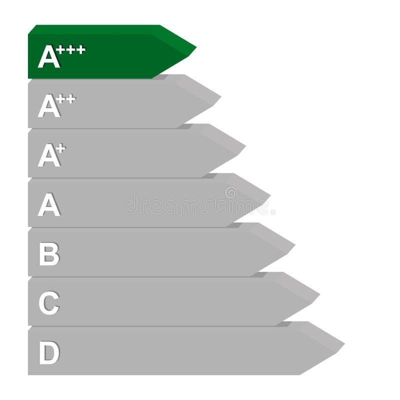 Energii klasy etykietka od wydajności A plus zieleń, d od szarość 3D koloru oceny ocena dla elektrycznych urządzeń i energooszczę ilustracja wektor