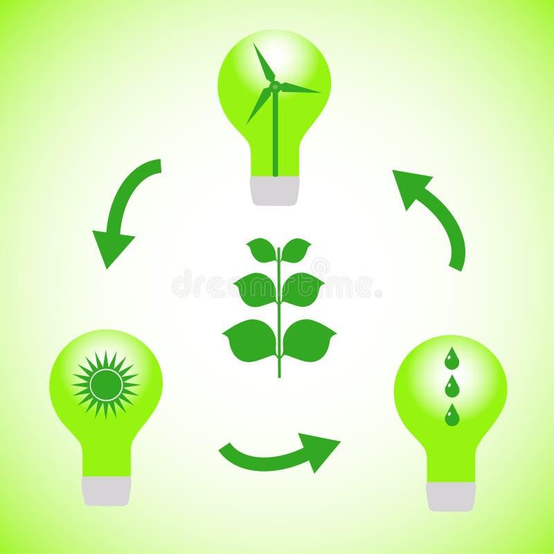 energii zieleń ilustracja wektor