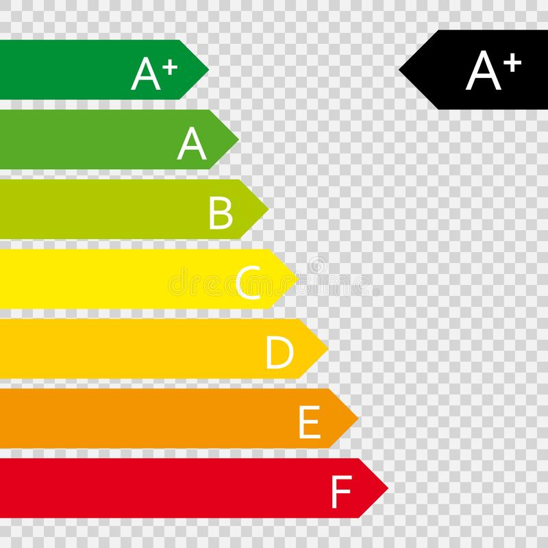 energivärderingen för effektivitet 3d framför vektor illustrationer