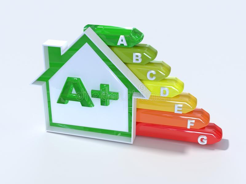 Energy Certification A+ royalty free stock image