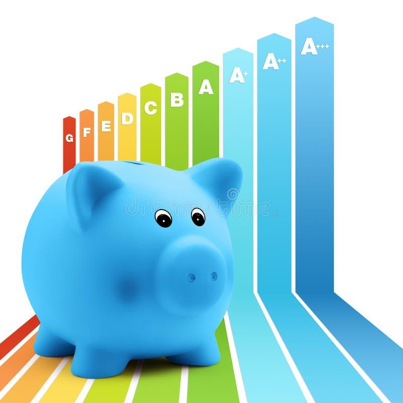 Energy class scale savings efficiency piggy bank stock photos