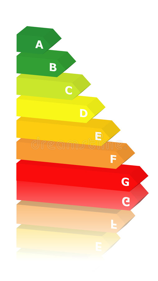Download Energy classification stock illustration. Image of along - 5947881
