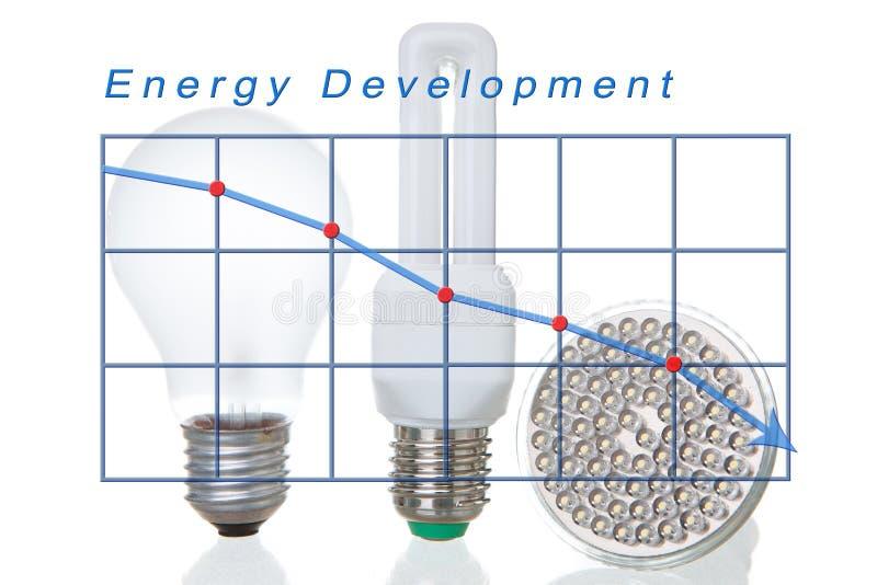 Energy development stock images