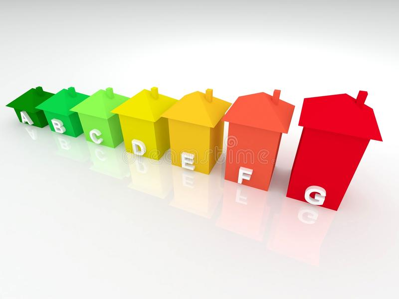 Energy Efficiency Chart Royalty Free Stock Images