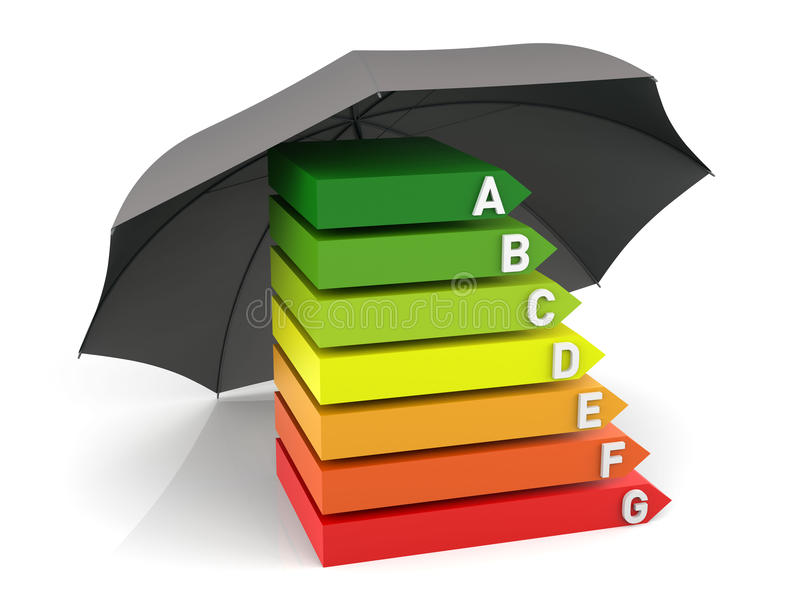 Energy Efficiency Chart with Insurance royalty free illustration