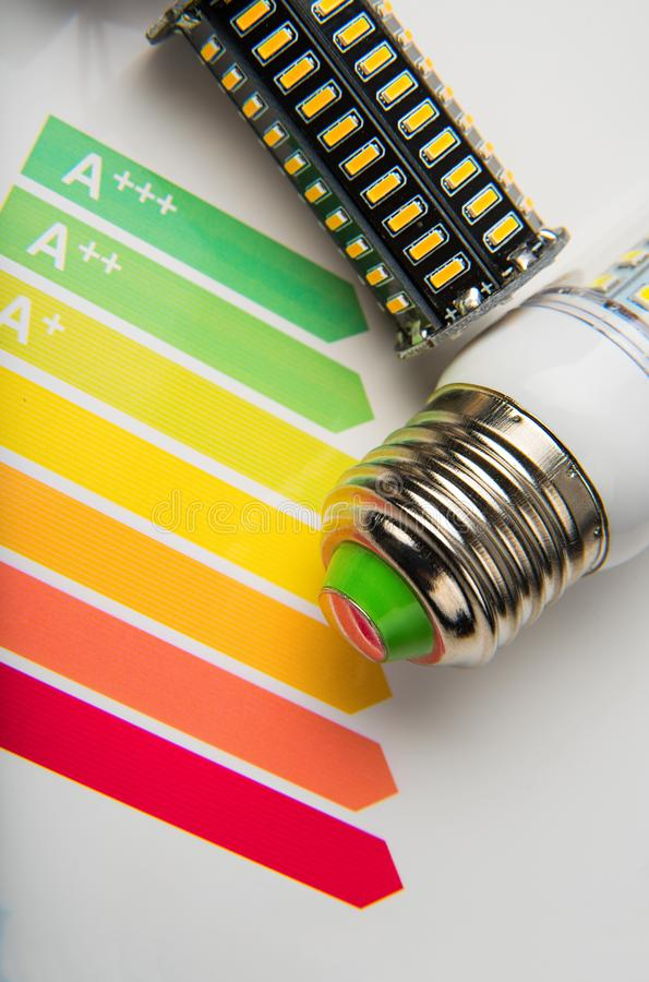 Energy efficiency concept with energy rating chart and LED lamp royalty free stock image