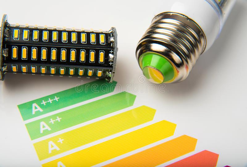 Energy efficiency concept with energy rating chart and LED lamp stock photography