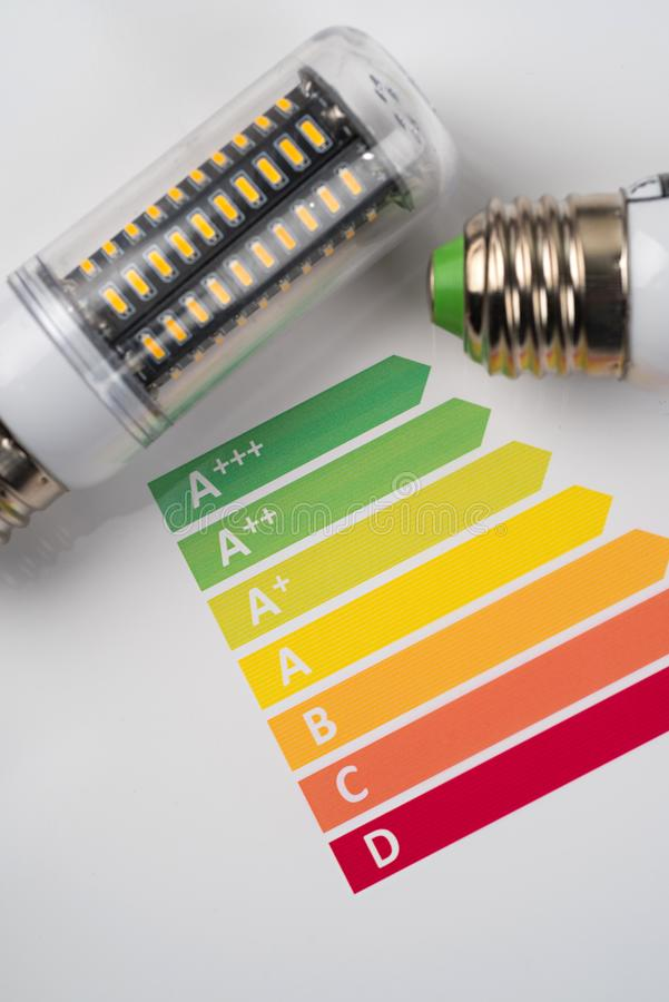 Energy efficiency concept with energy rating chart and LED lamp stock photos