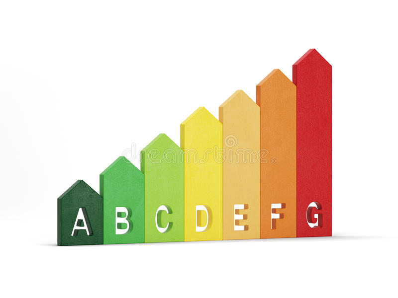 Energy Efficiency Rating Royalty Free Stock Photos