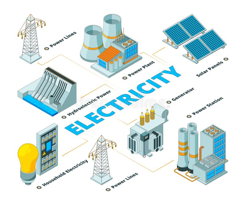 Energy electrical factory. Symbols of power electricity formation eco solar battery panels and generators vector stock illustration