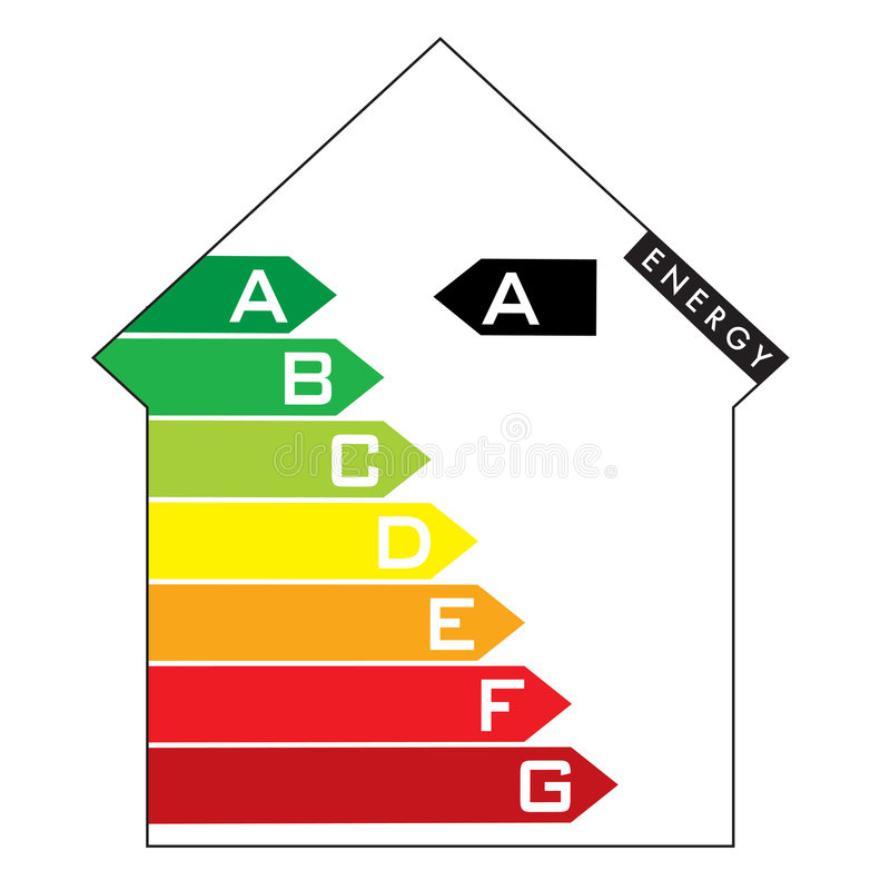 Energy house. Single illustrated energy house rating with colourful arrows vector illustration