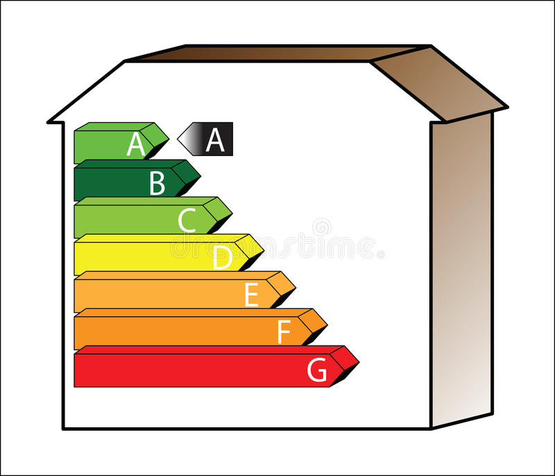 Energy House - Rate A royalty free stock photo
