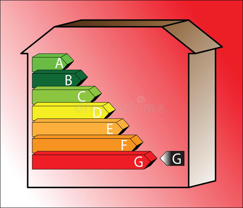 Energy House - Rate G stock photo