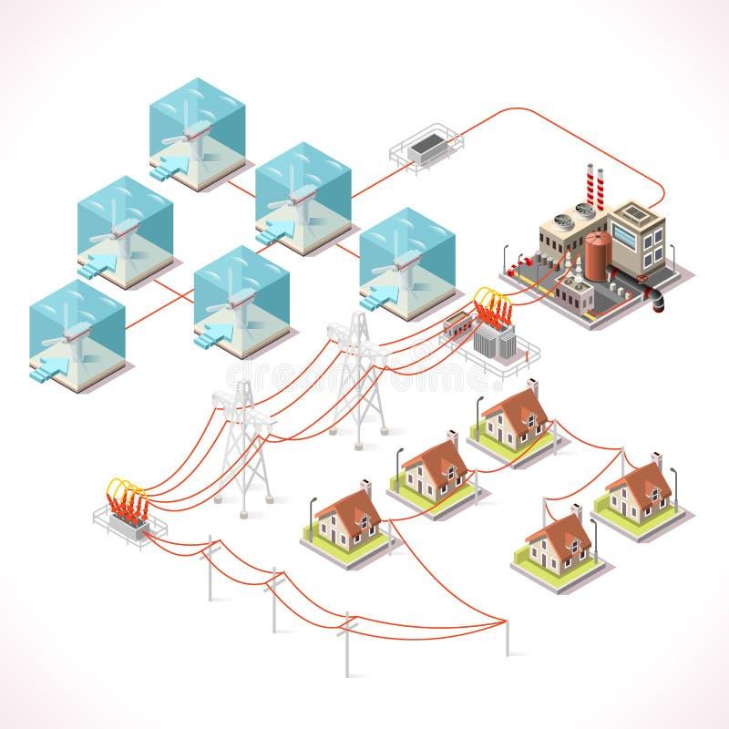 Energy 17 Infographic Isometric Stock Vector - Image: 62361413