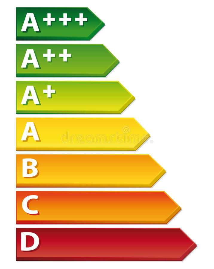 Download Energy Rating Chart. Royalty Free Stock Photo - Image: 23553735