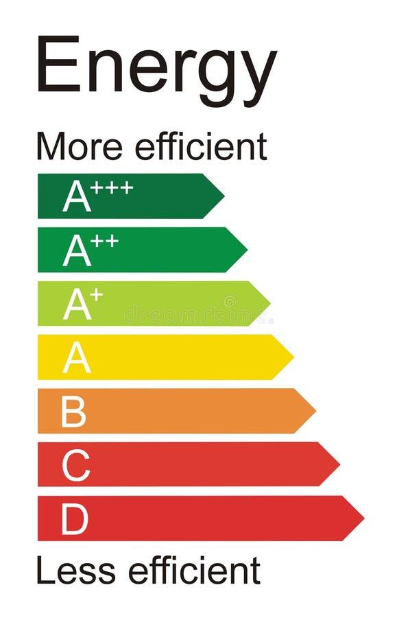 Energy rating stock image