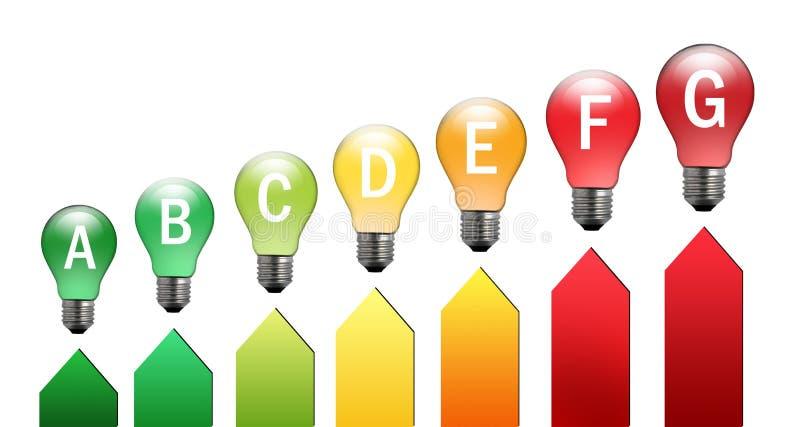 Energy savings. Energy class. European Union energy label stock illustration