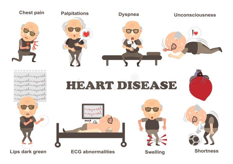 Enfermedad cardíaca de los síntomas stock de ilustración
