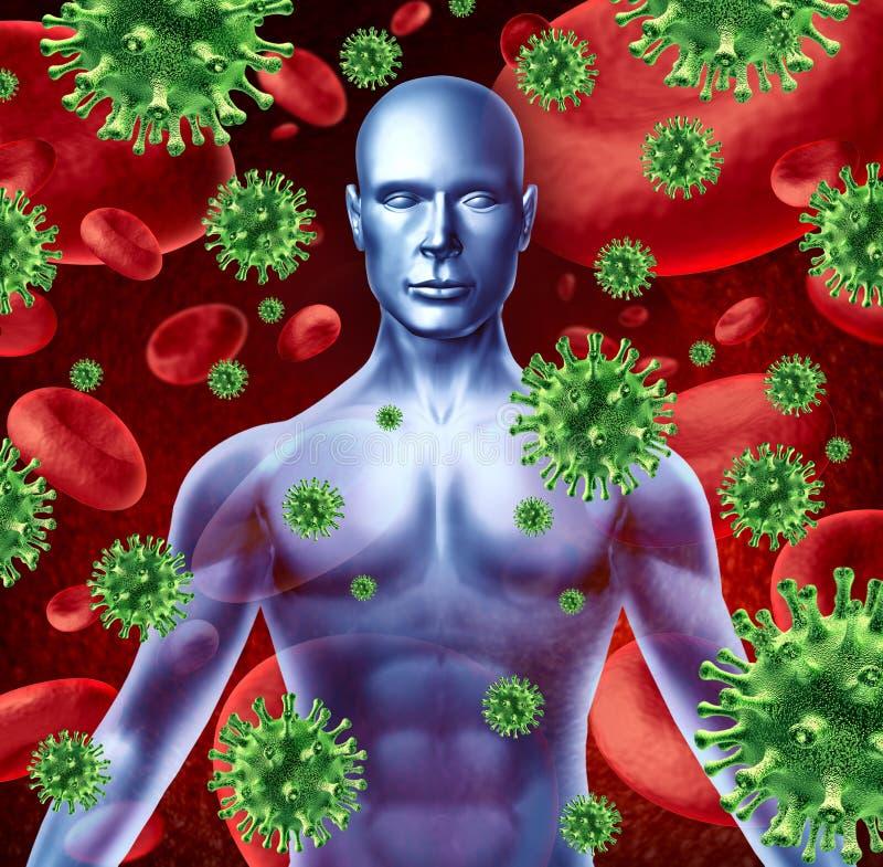 Enfermedad e infección humanas ilustración del vector