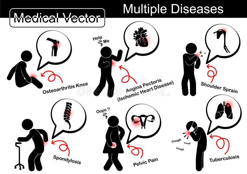 Enfermedades múltiples ilustración del vector