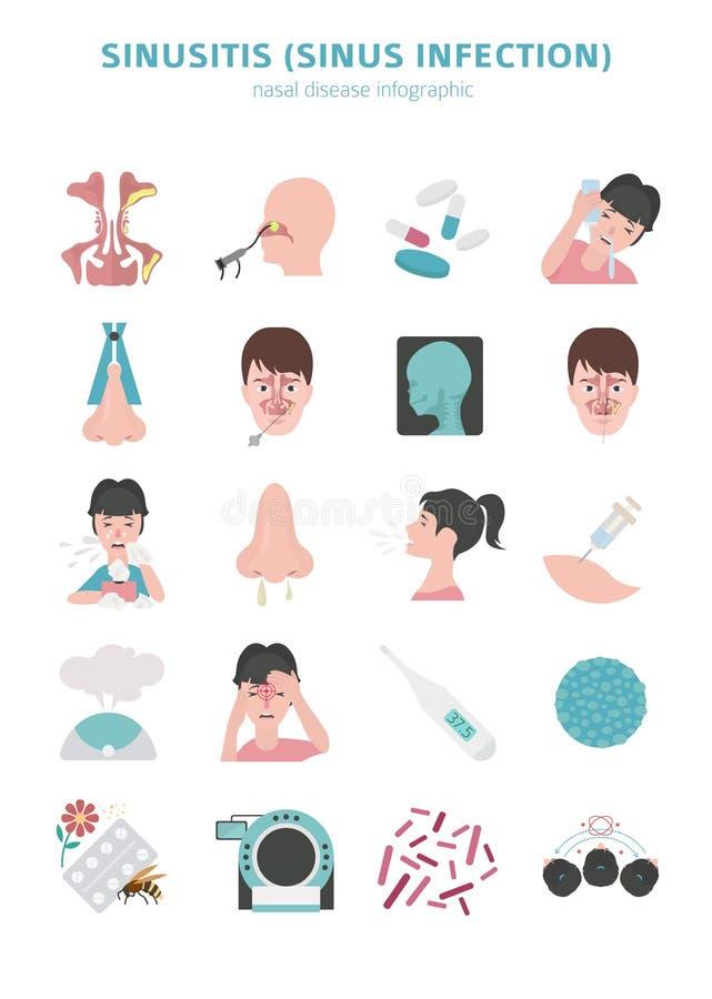 Enfermedades nasales Sinusitis, diagnosis de la infección del sino y diseño infographic médico del tratamiento libre illustration