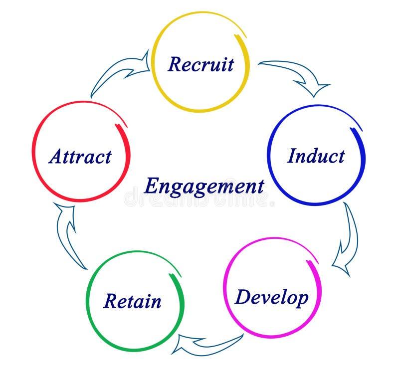 Engagement stock illustration