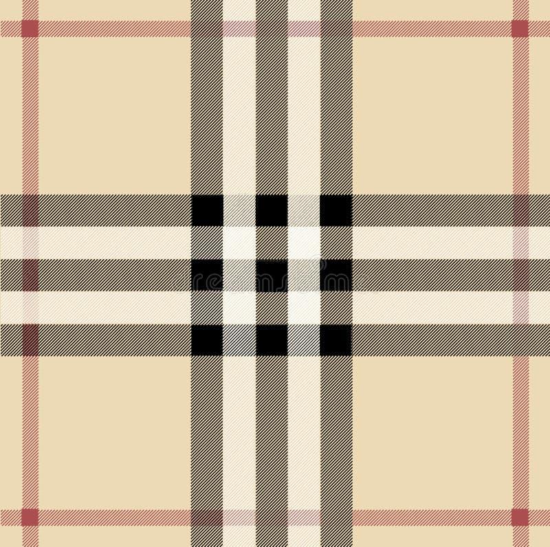 Engels materieel patroon. royalty-vrije illustratie