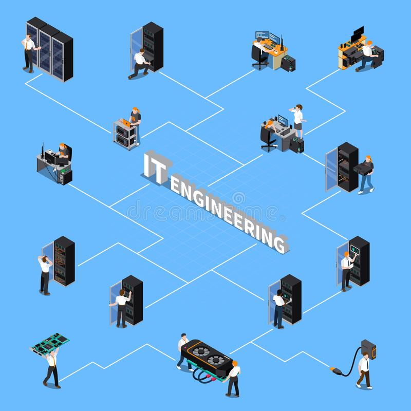IT Engineering Isometric Flowchart. Isometric flowchart with information technology engineering specialists and equipment on blue background 3d vector vector illustration