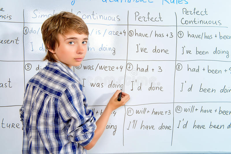 Englische Grammatik stockbild