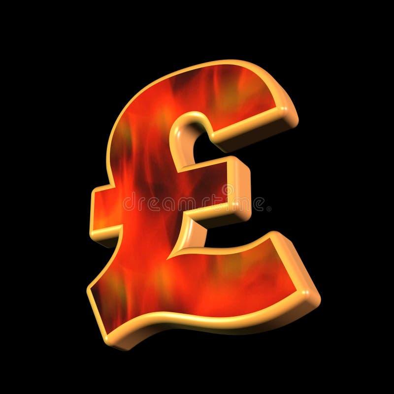 Englisches Poundgeldsymbol stock abbildung
