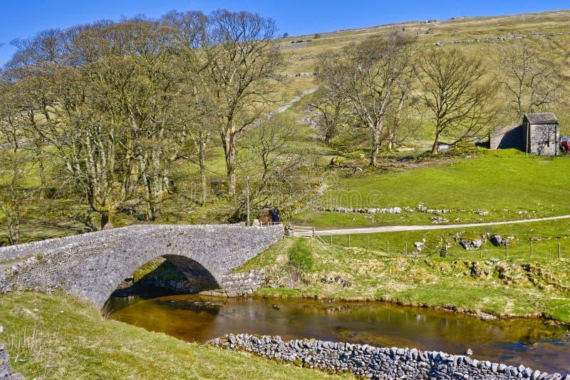 English countryside scenic