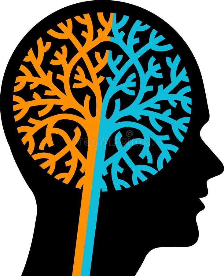 Engranajes del cerebro ilustración del vector
