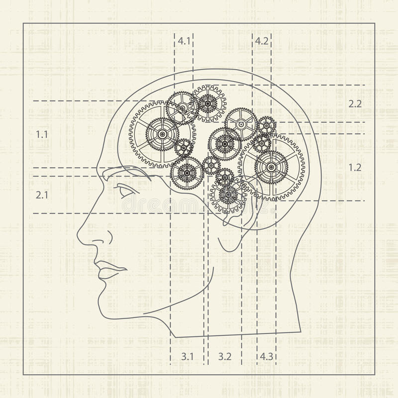 Engrenagem da mente humana