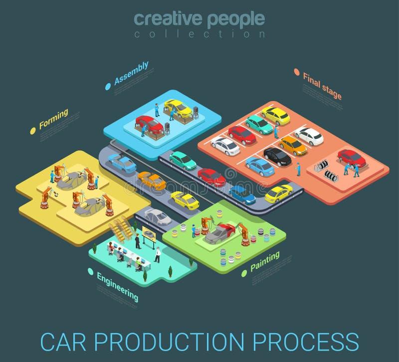 Enheten för processen för bilfabriksvetsning shoppar stock illustrationer