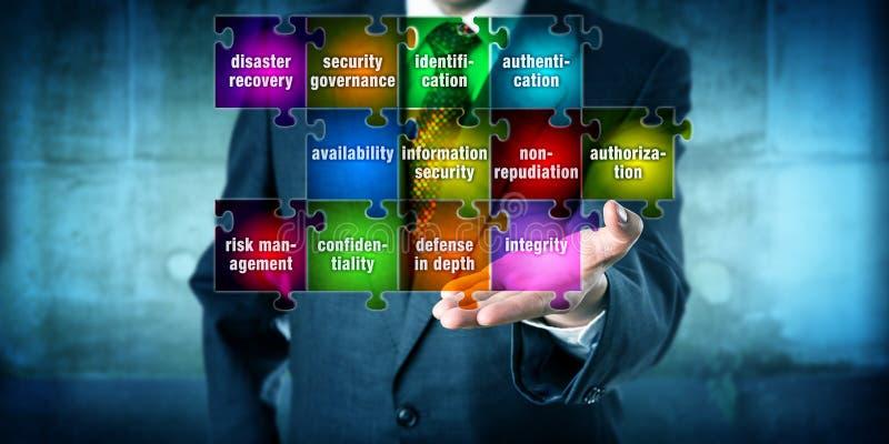 Enigma de Offering Information Security do gerente de TI imagem de stock