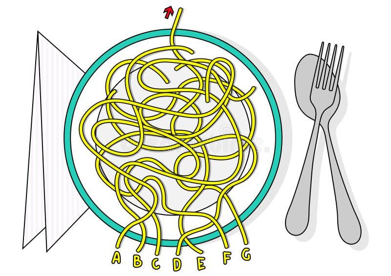 Enigma do jogo do labirinto do vetor do labirinto dos espaguetes com solução na camada escondida ilustração stock