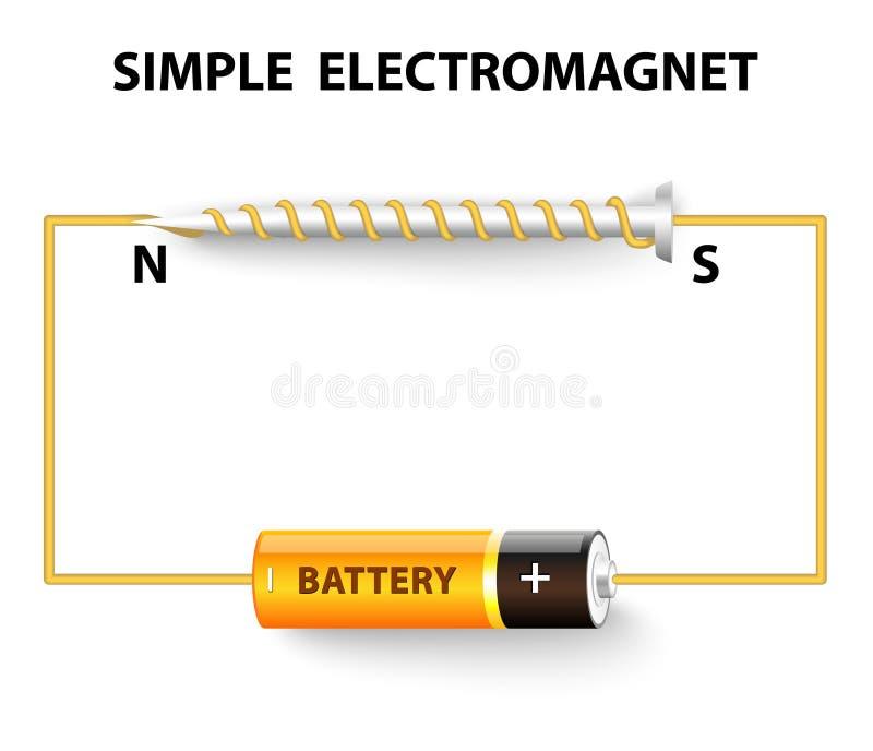 Enkel elektromagnet vektor illustrationer
