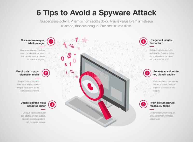 Enkel infographic mall för att 6 spetsar ska undvika en spywareattack stock illustrationer