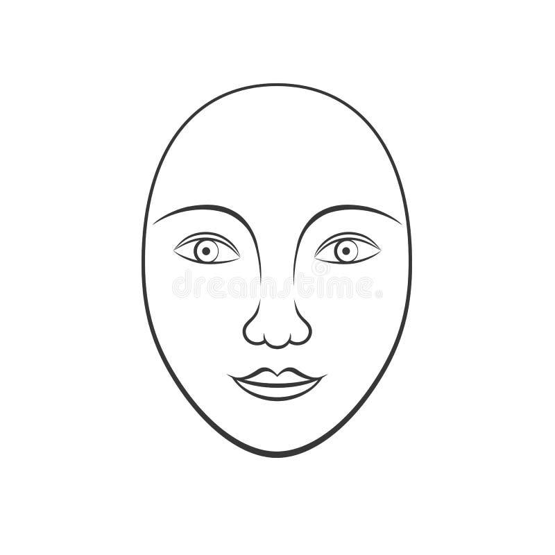 Enkel linje konst för mänsklig framsida vektor illustrationer