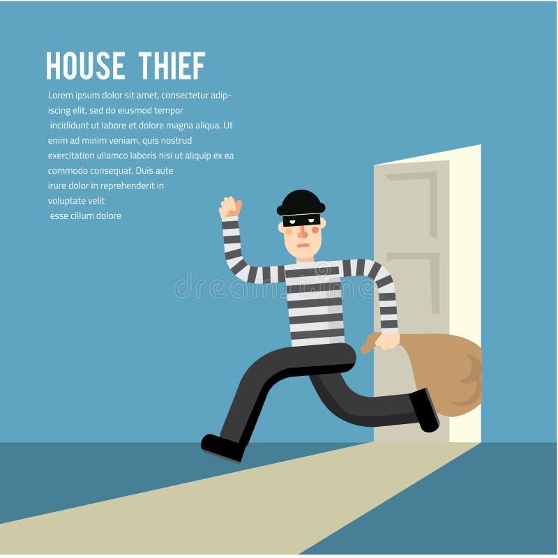 Enkel tecknad film av ett inbrottstjuvavbrott in i ett hus stock illustrationer