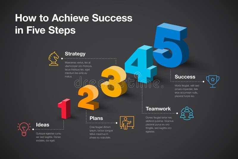 Enkel vektor som är infographic för att hur man ska uppnå framgång i fem moment med färgrika nummer 3d och symboler - mörk versio stock illustrationer
