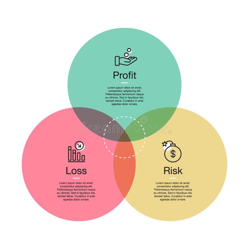 Enkel visualization för vinst, risk och förlust med färgrika cirklar och linjen symboler med den vita brytningen royaltyfri illustrationer