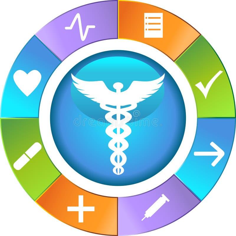 enkelt hjul för sjukvård royaltyfri illustrationer