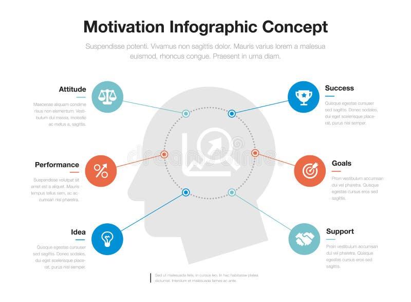 Enkelt infographic för motivationbegreppsmall med huvudet och och växande graf som huvudsakligt symbol royaltyfri illustrationer