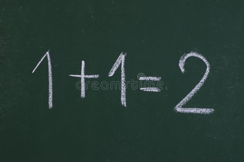 Enkla matematiska operationer av tillägget fotografering för bildbyråer