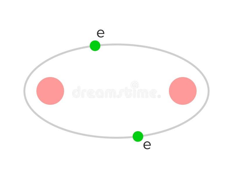 Enlace molecular covalente químico libre illustration