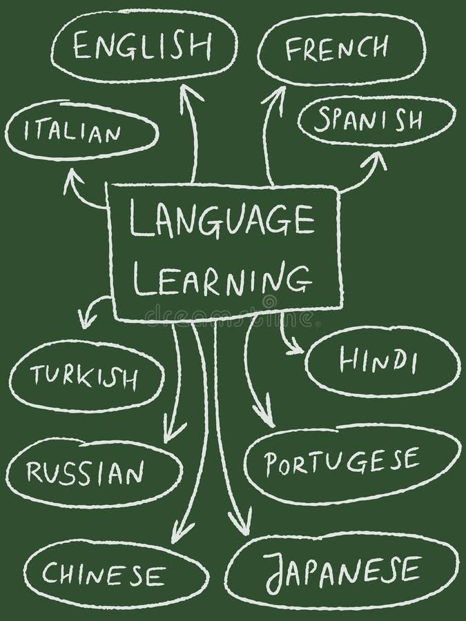 Enseñanza de idiomas stock de ilustración